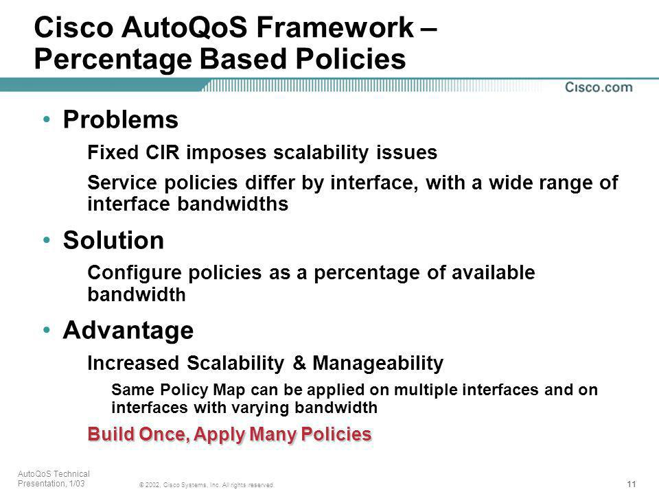 Cisco AutoQoS Framework – Percentage Based Policies