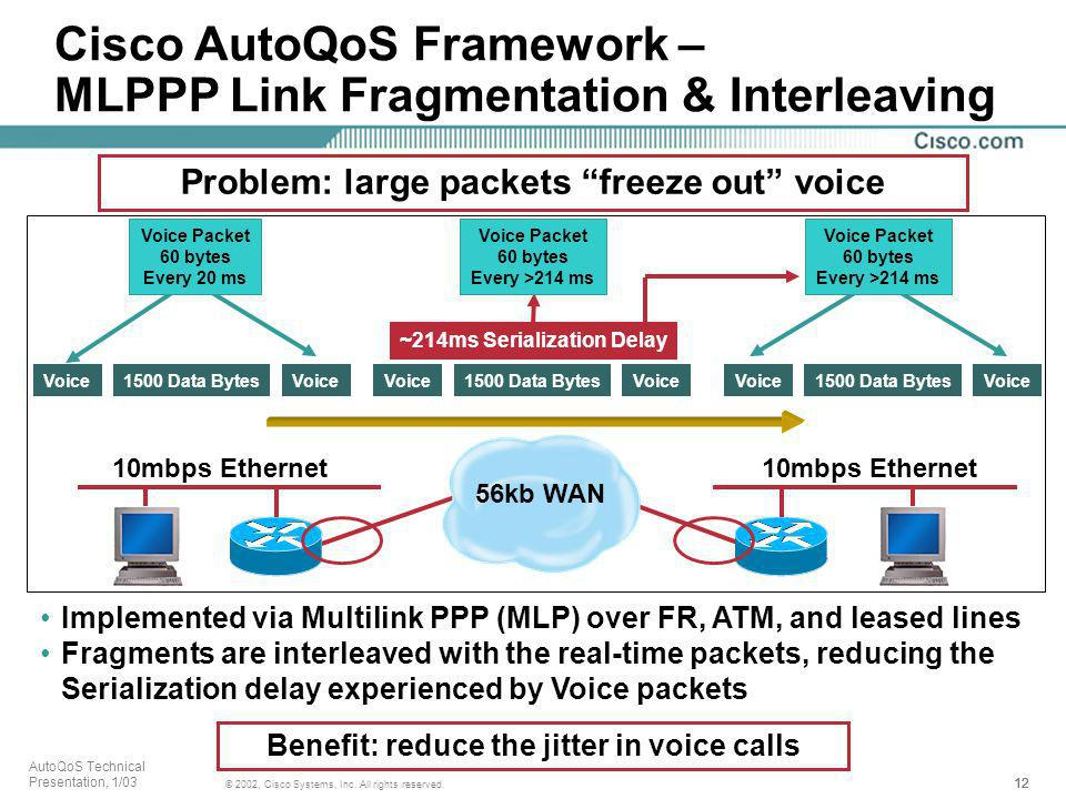 Cisco AutoQoS Framework – MLPPP Link Fragmentation & Interleaving