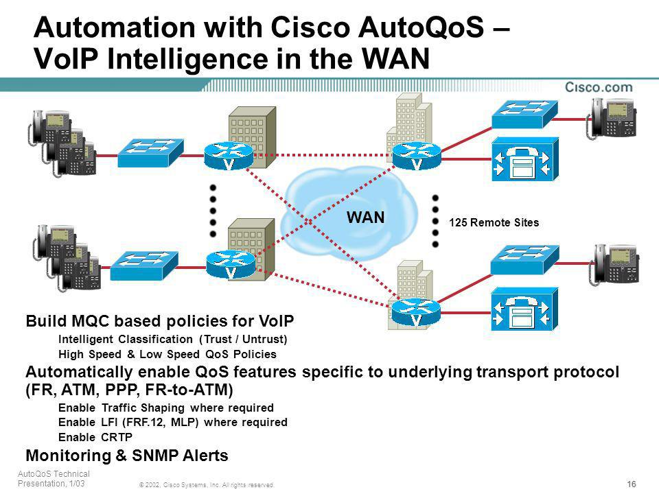 Automation with Cisco AutoQoS – VoIP Intelligence in the WAN