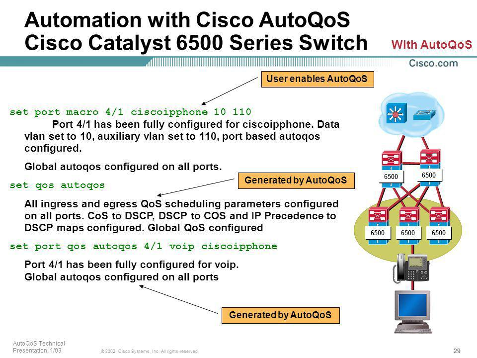 Automation with Cisco AutoQoS Cisco Catalyst 6500 Series Switch
