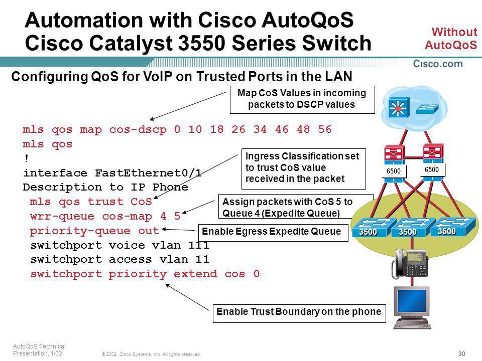 AutoQoS Technical Presentation, 1/03 - ppt download