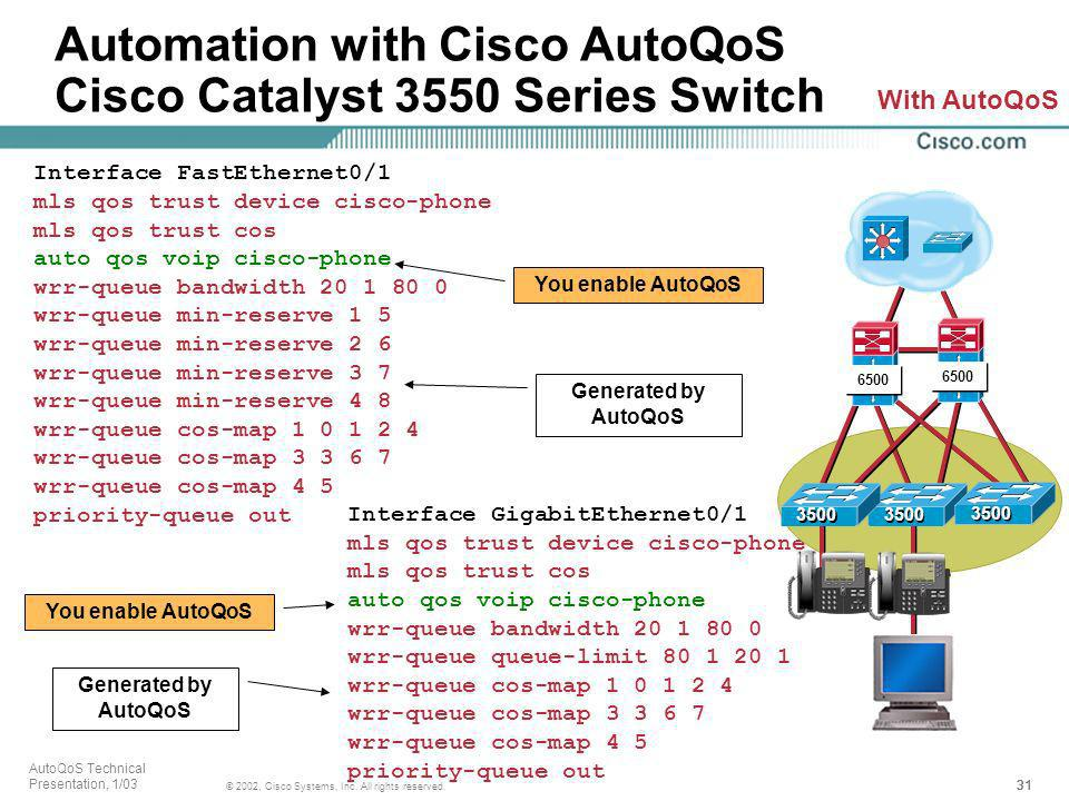 Automation with Cisco AutoQoS Cisco Catalyst 3550 Series Switch
