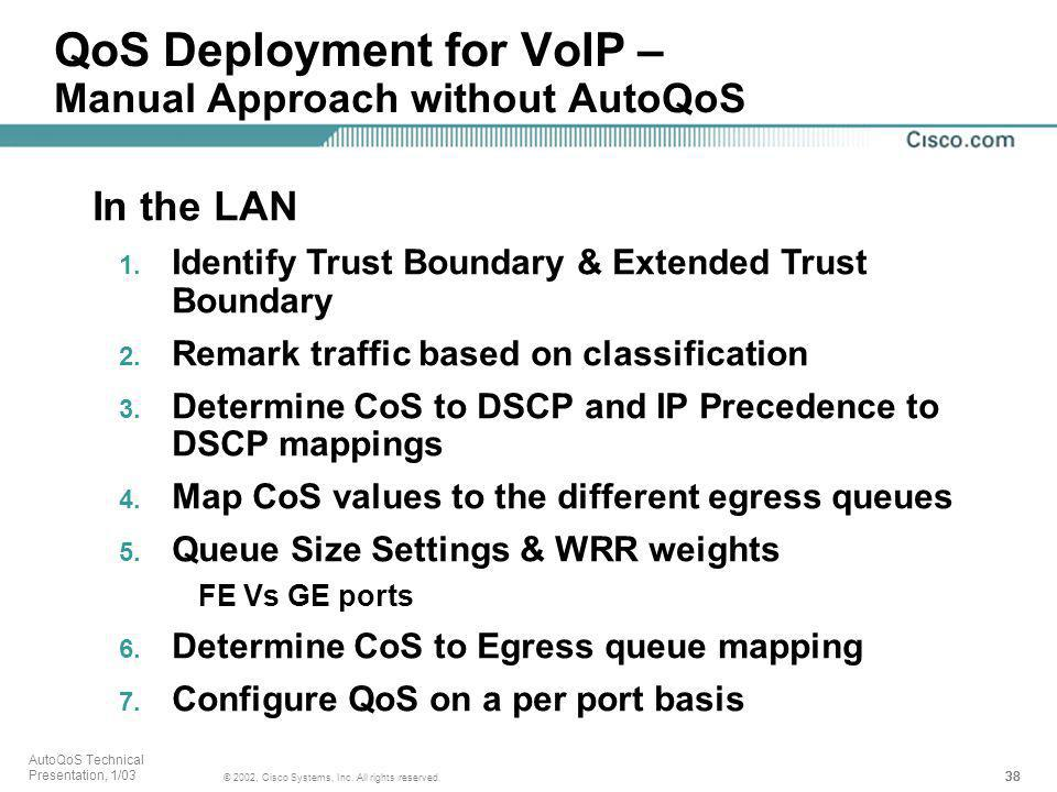 QoS Deployment for VoIP – Manual Approach without AutoQoS