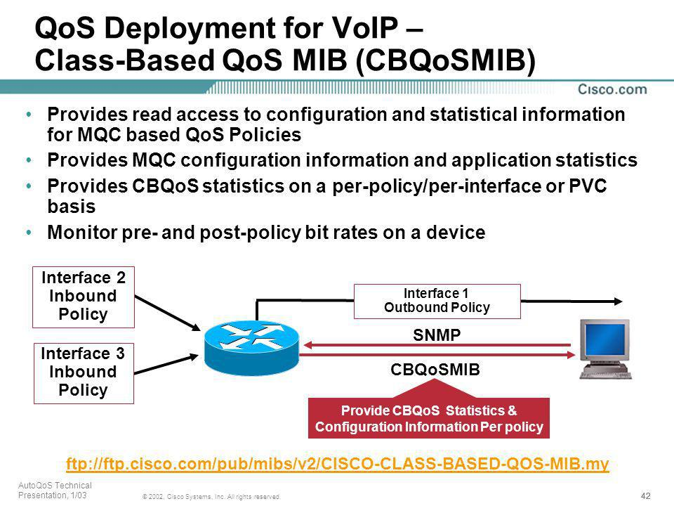 QoS Deployment for VoIP – Class-Based QoS MIB (CBQoSMIB)
