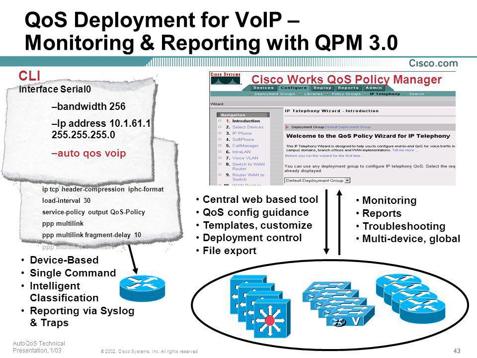 QoS Deployment for VoIP – Monitoring & Reporting with QPM 3.0