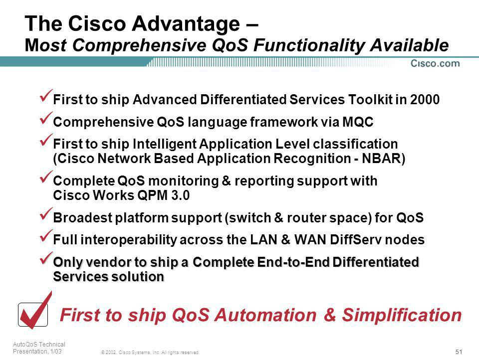 The Cisco Advantage – Most Comprehensive QoS Functionality Available