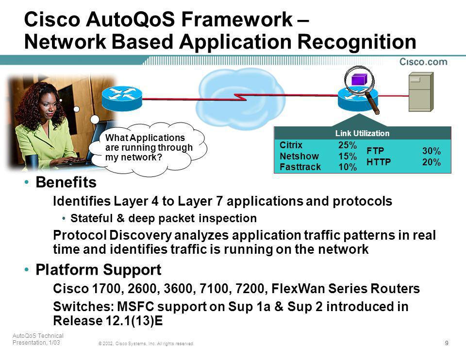Cisco AutoQoS Framework – Network Based Application Recognition