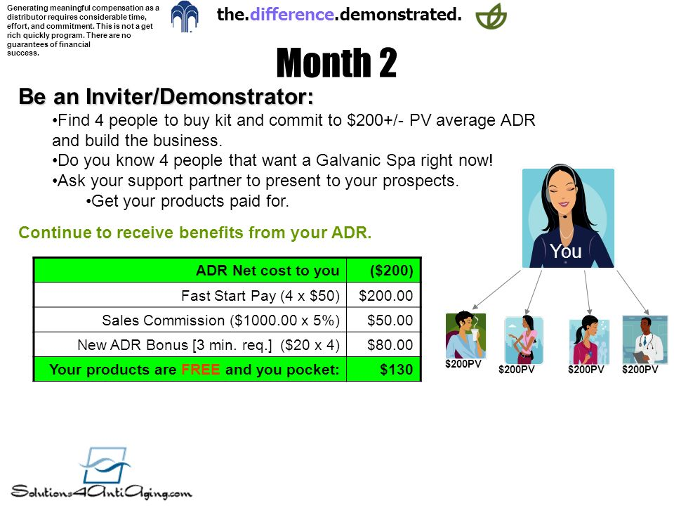 Month 2 Be an Inviter/Demonstrator: You