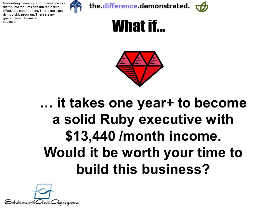 Would it be worth your time to build this business
