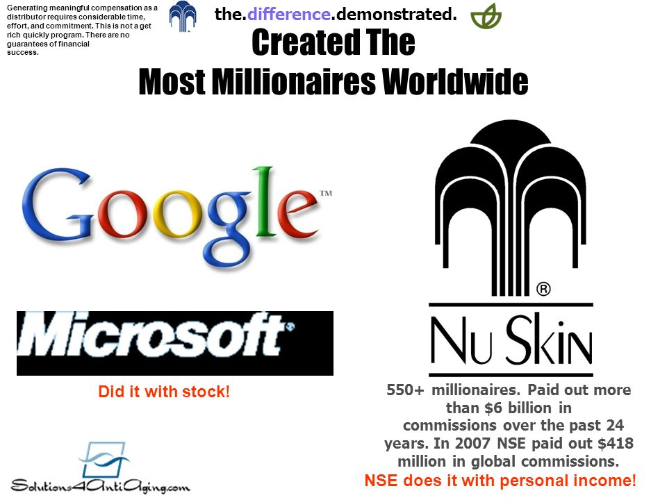 Created The Most Millionaires Worldwide