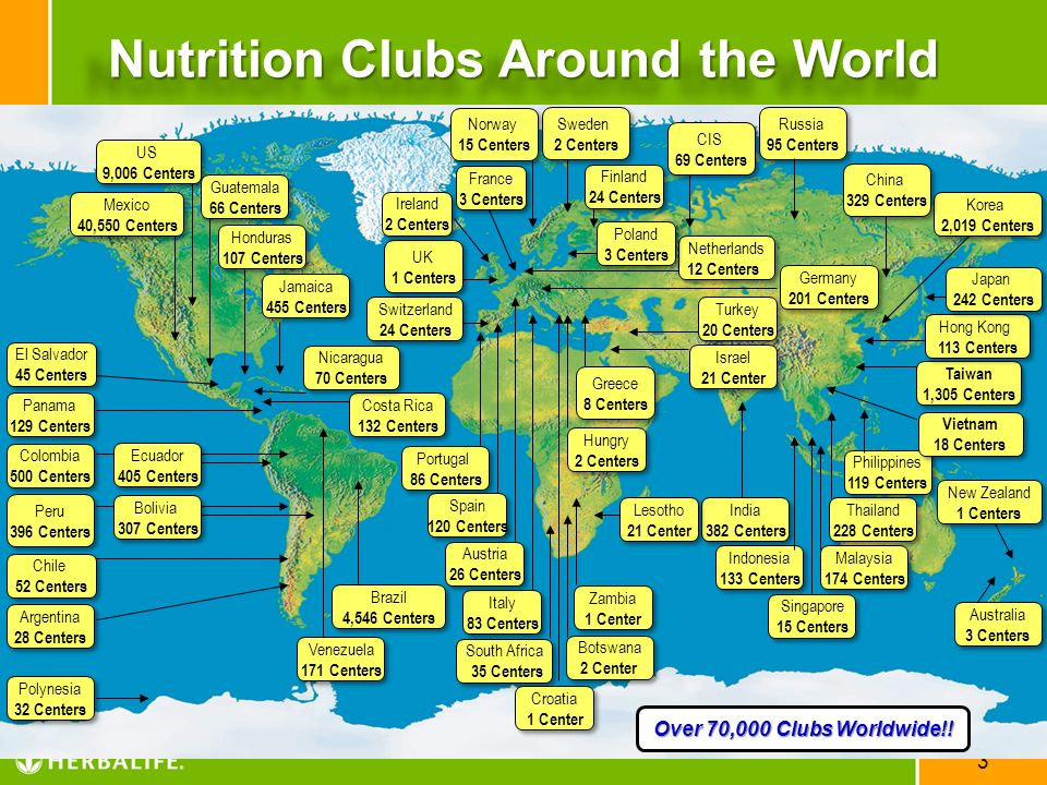 Nutrition Clubs Around the World