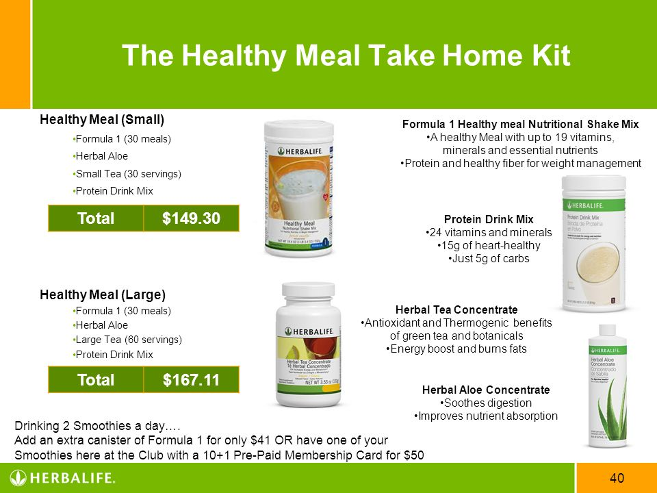 The Healthy Meal Take Home Kit