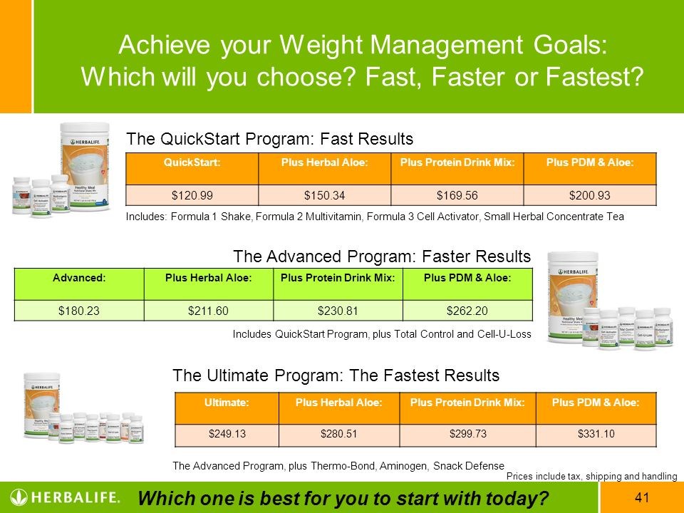 Achieve your Weight Management Goals: Which will you choose