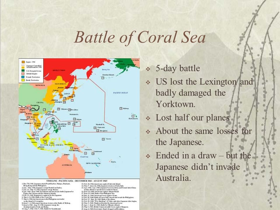 Battle of Coral Sea 5-day battle