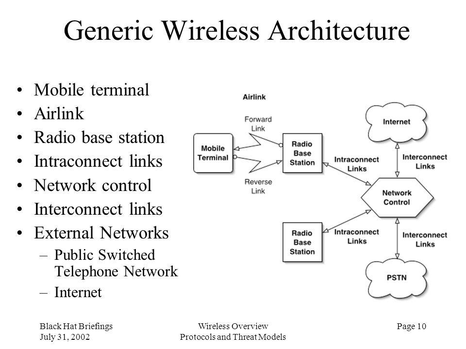Generic Wireless Architecture