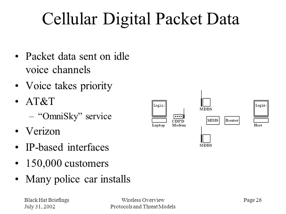 Cellular Digital Packet Data