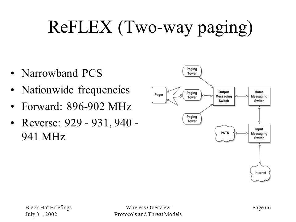 ReFLEX (Two-way paging)