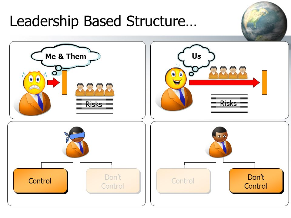 Leadership Based Structure…