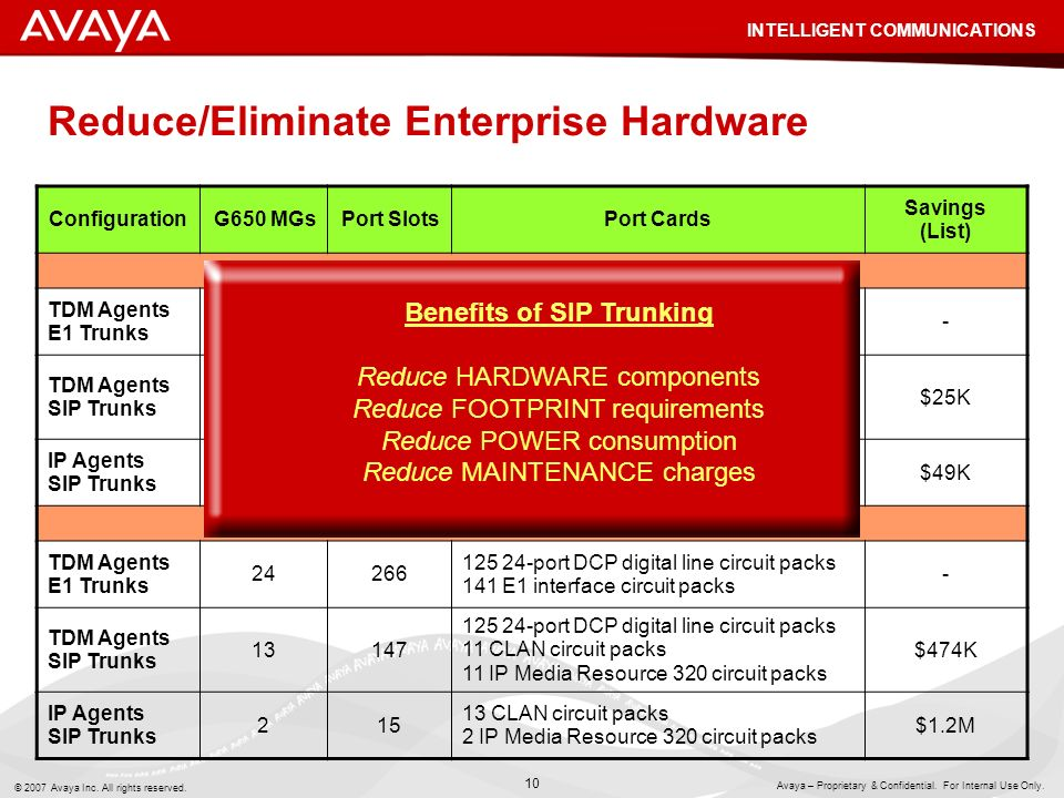 Reduce/Eliminate Enterprise Hardware