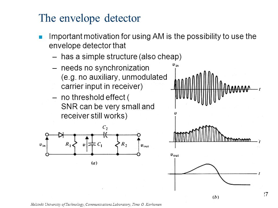 The envelope detector Important motivation for using AM is the possibility to use the envelope detector that.