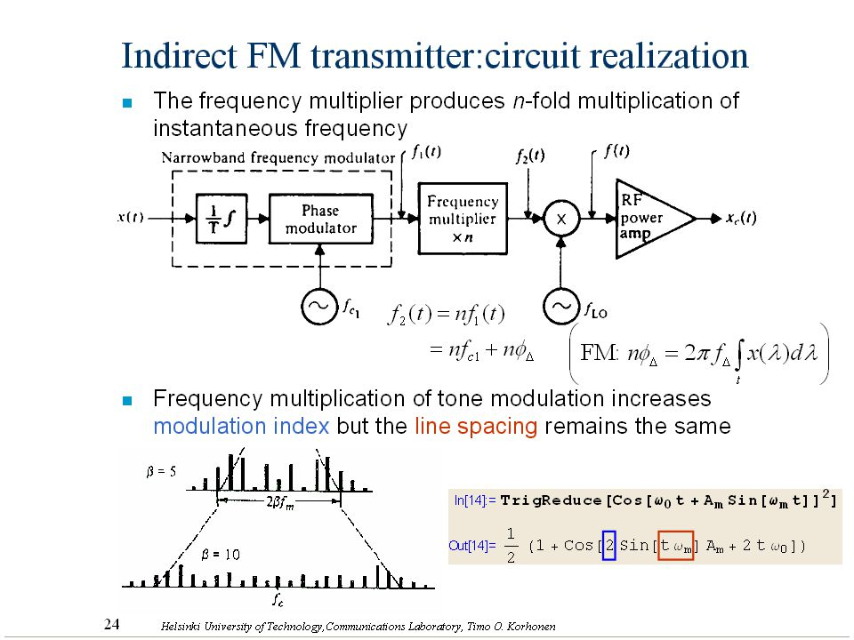 Indirect FM transmitter:circuit realization