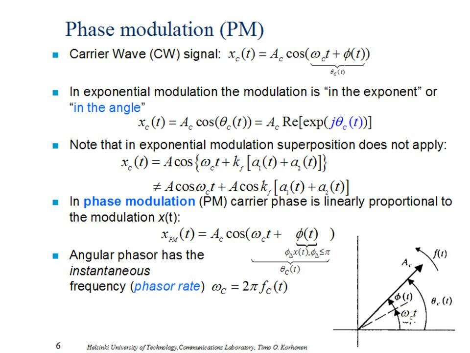 Phase modulation (PM) Carrier Wave (CW) signal: