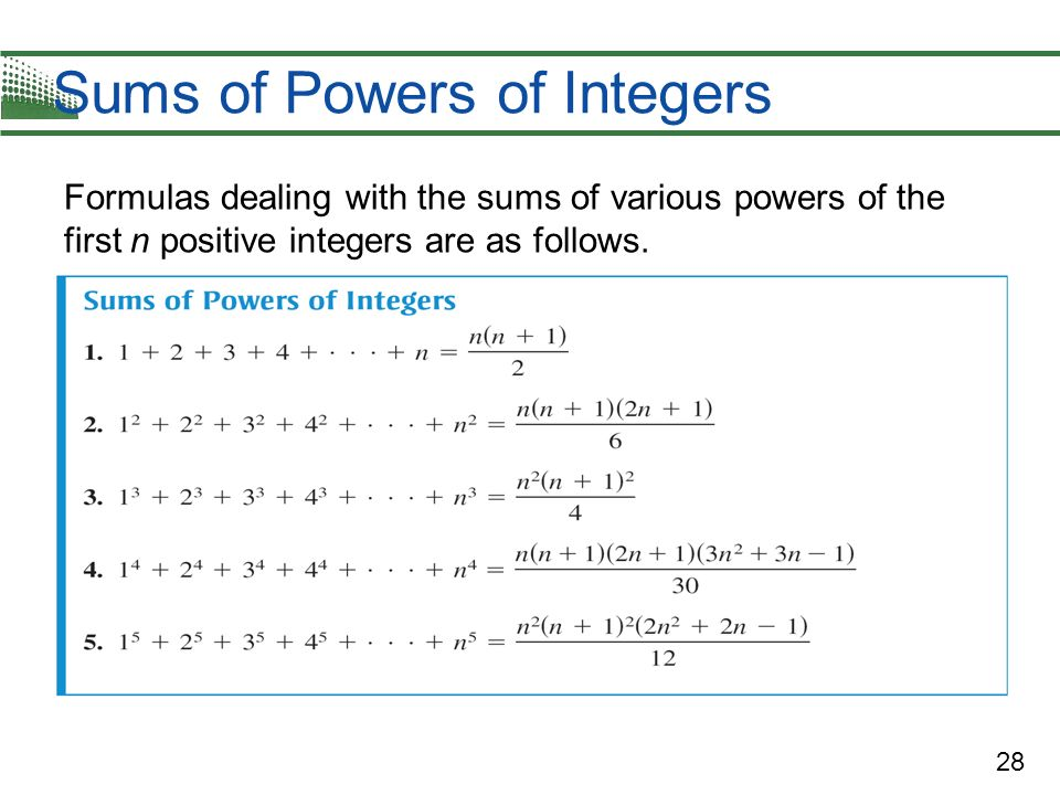 Sums of Powers of Integers