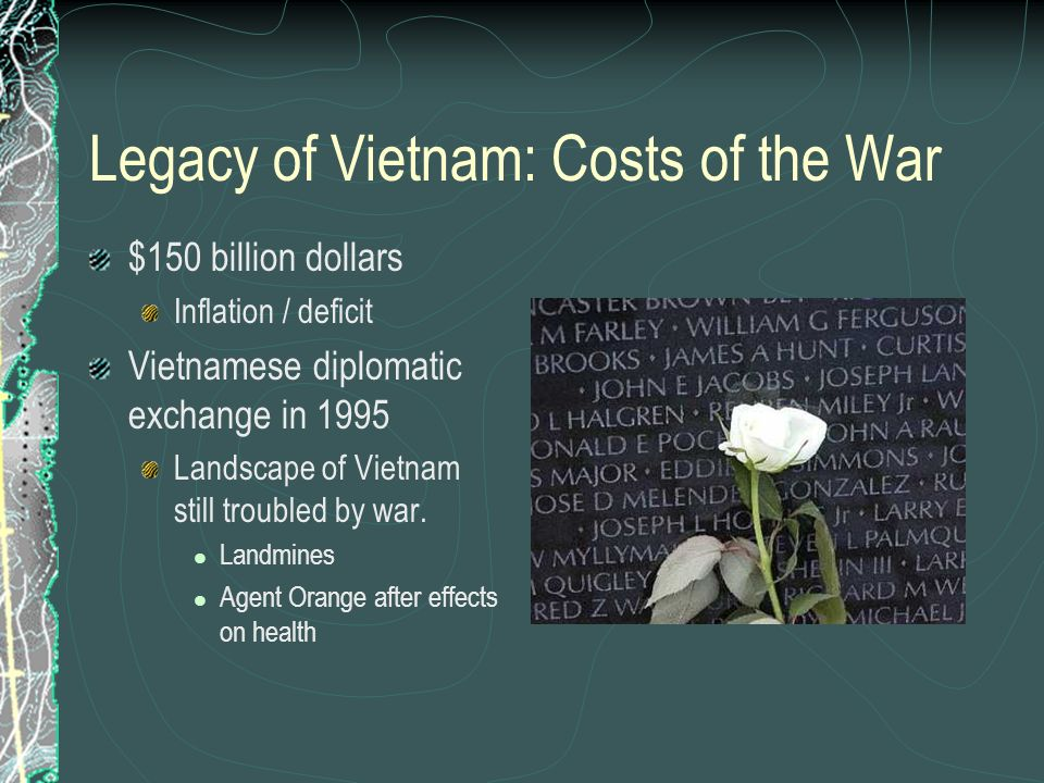 Legacy of Vietnam: Costs of the War