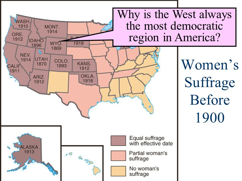Women's Suffrage Before 1900