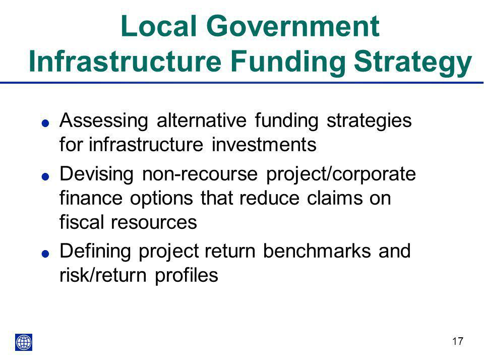 Local Government Infrastructure Funding Strategy