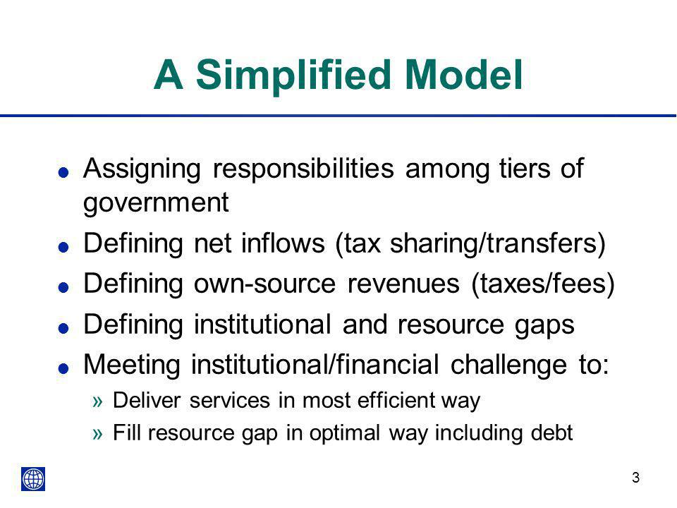 A Simplified Model Assigning responsibilities among tiers of government. Defining net inflows (tax sharing/transfers)