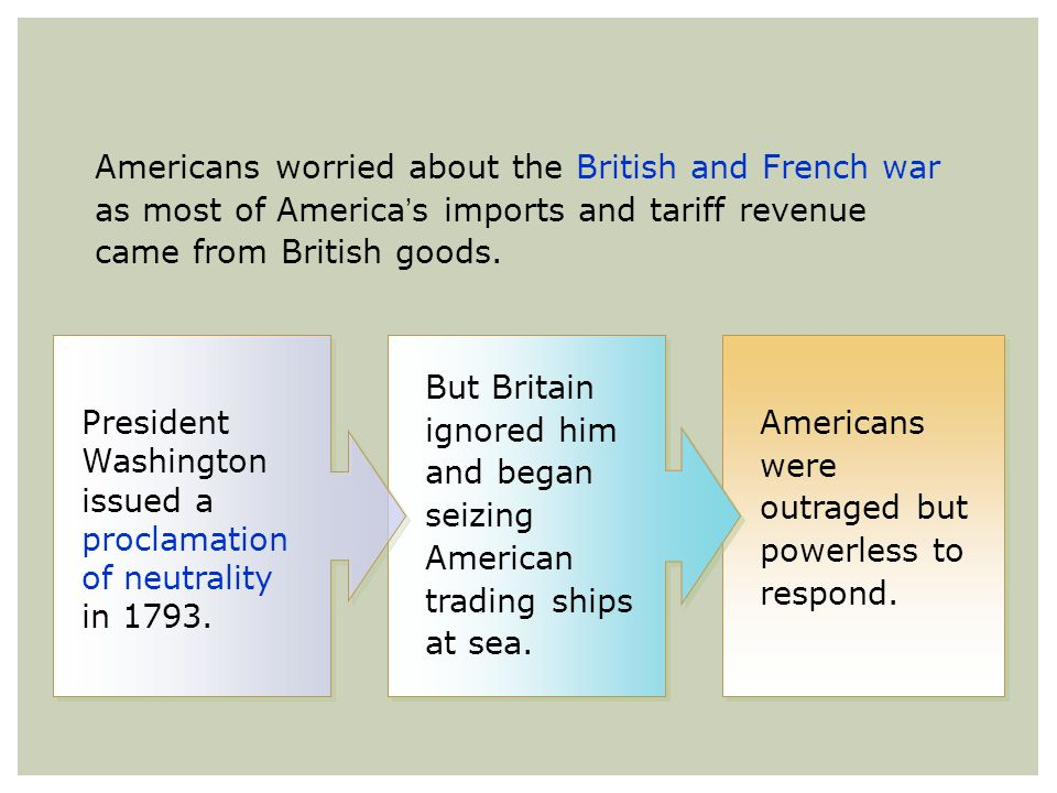 Americans worried about the British and French war as most of America's imports and tariff revenue came from British goods.