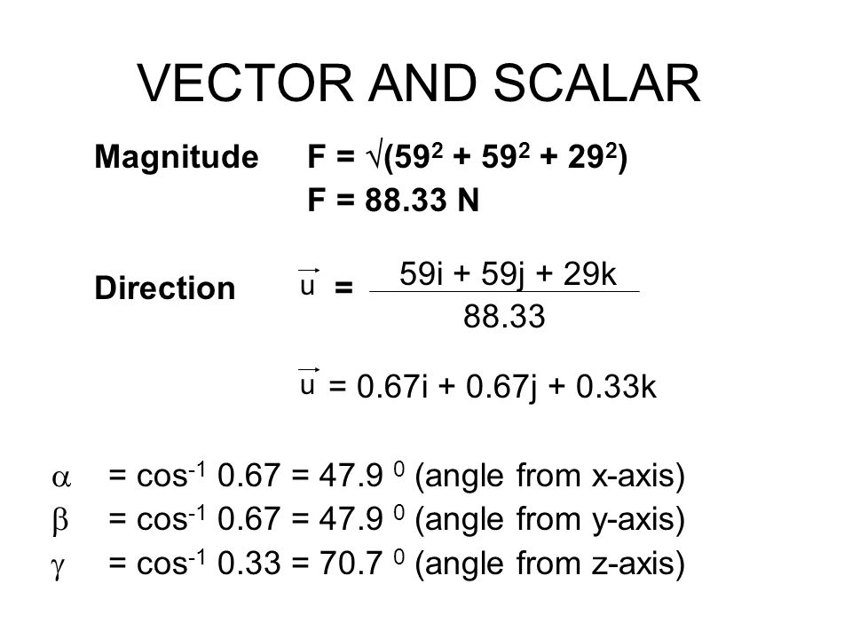 VECTOR AND SCALAR = 0.67i + 0.67j + 0.33k