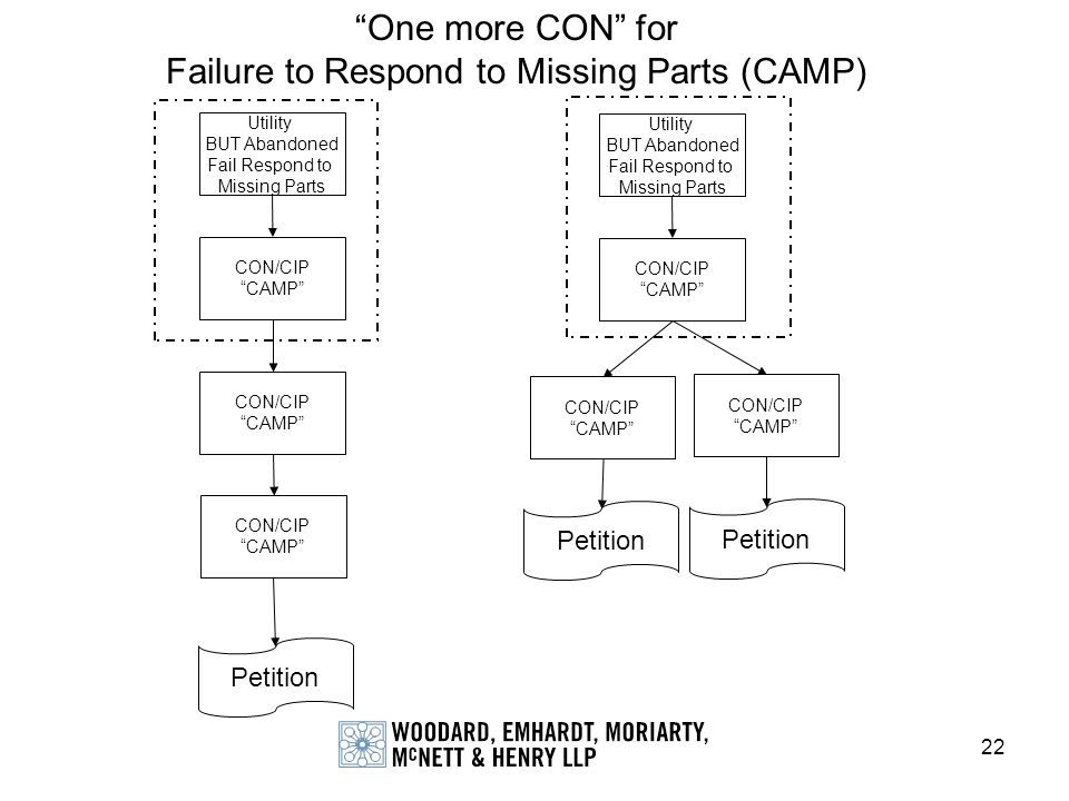 Failure to Respond to Missing Parts (CAMP)