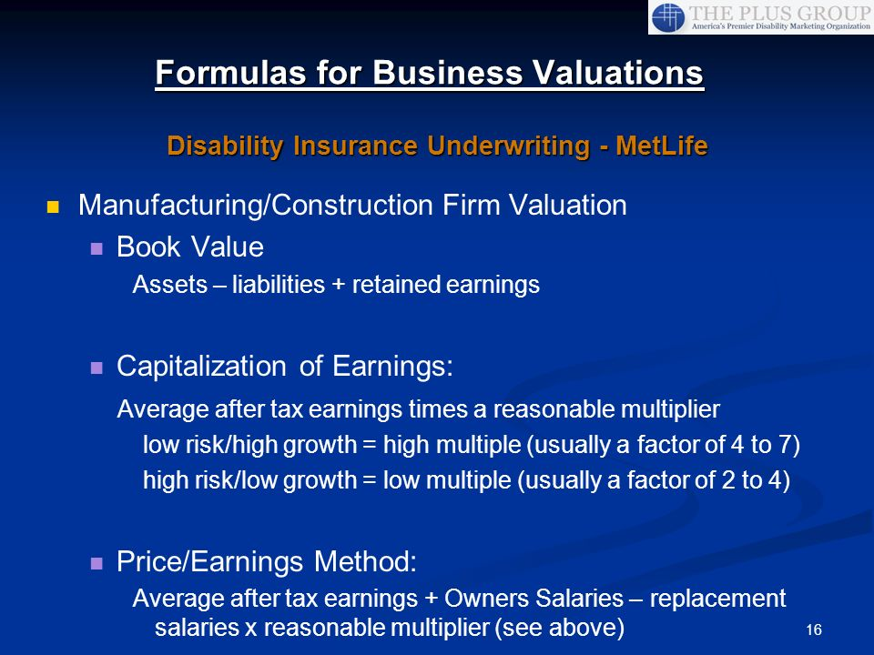 Formulas for Business Valuations