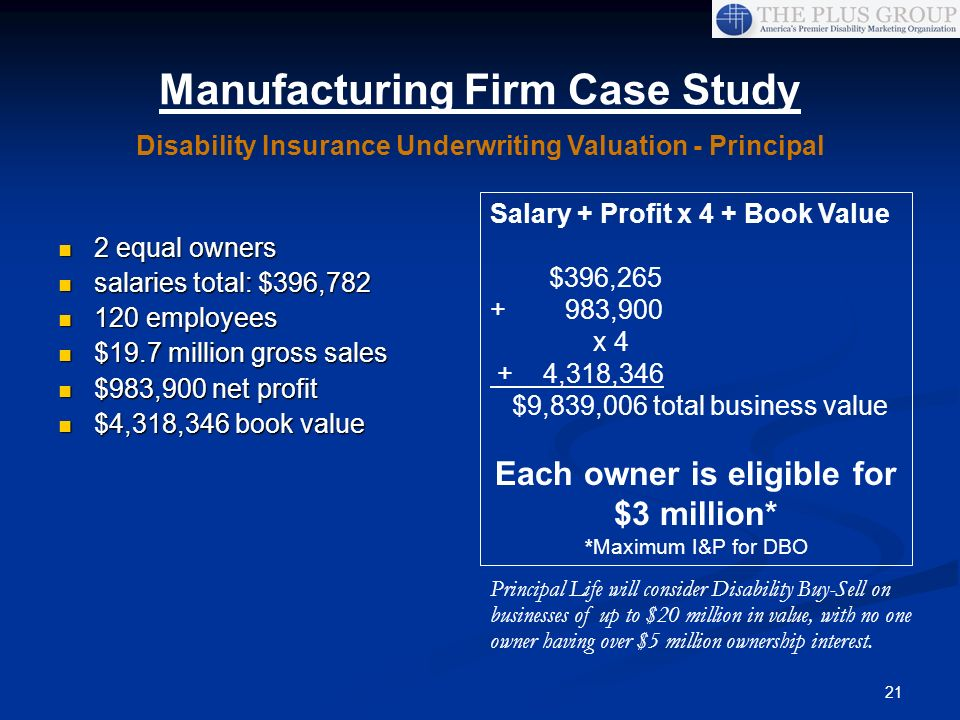 Manufacturing Firm Case Study