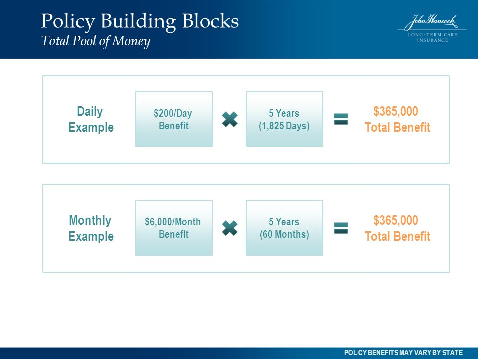 Policy Building Blocks Total Pool of Money