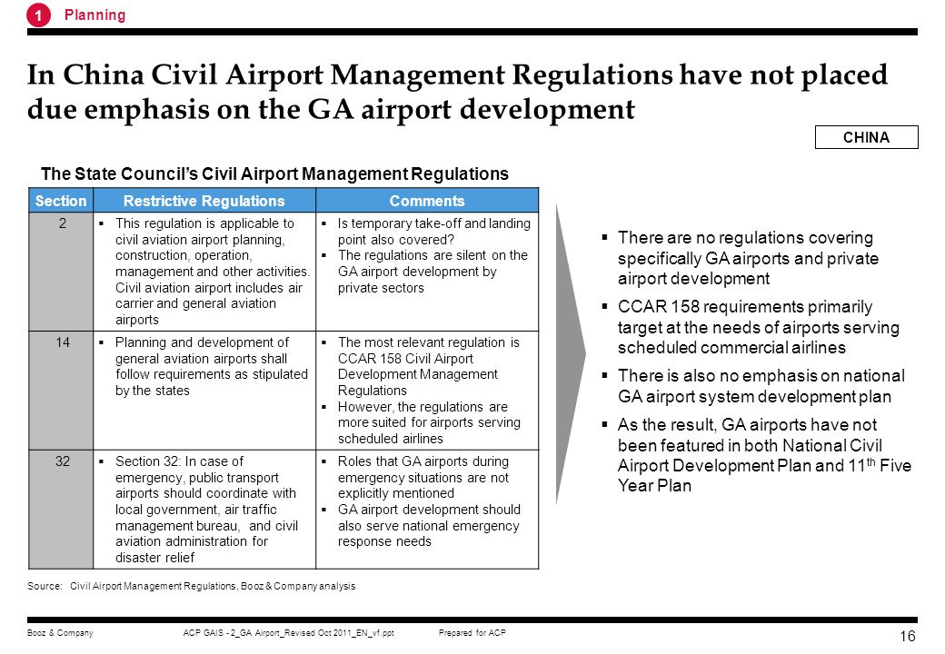 1 Planning. In China Civil Airport Management Regulations have not placed due emphasis on the GA airport development.