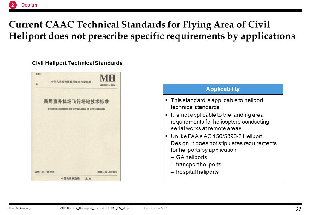 Civil Heliport Technical Standards