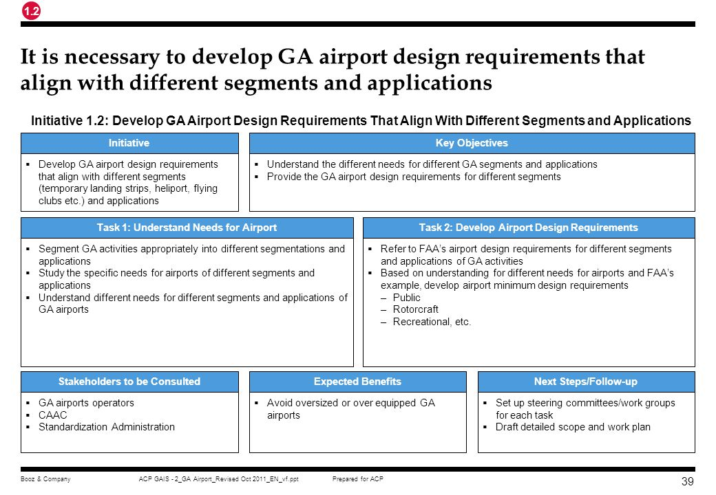 1.2 It is necessary to develop GA airport design requirements that align with different segments and applications.
