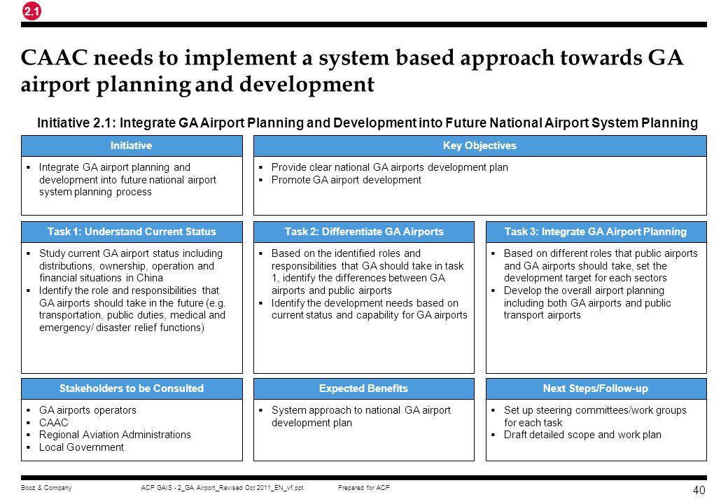 2.1 CAAC needs to implement a system based approach towards GA airport planning and development.