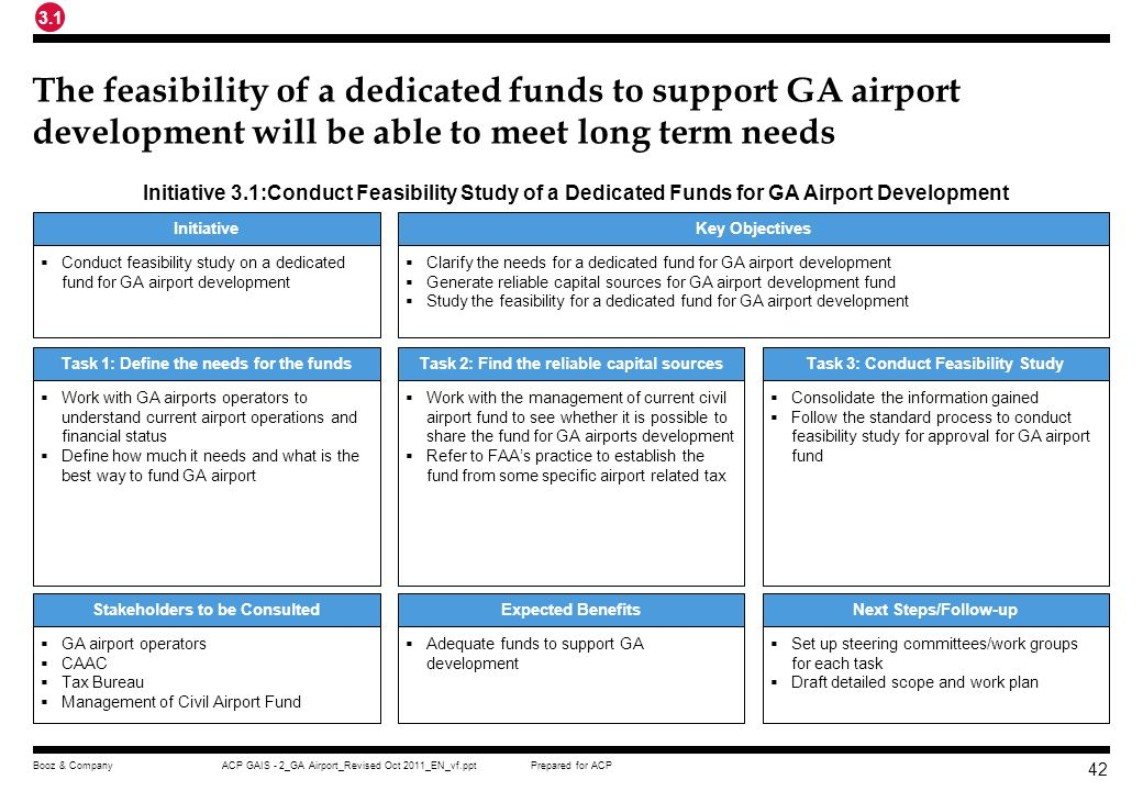 3.1 The feasibility of a dedicated funds to support GA airport development will be able to meet long term needs.