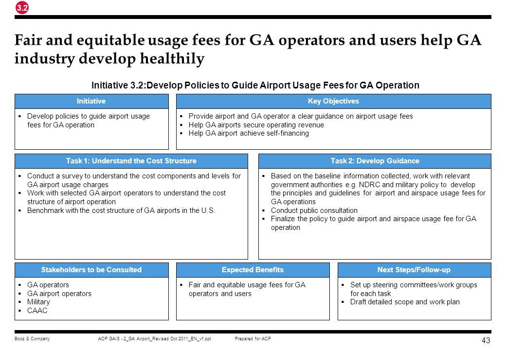 3.2 Fair and equitable usage fees for GA operators and users help GA industry develop healthily.