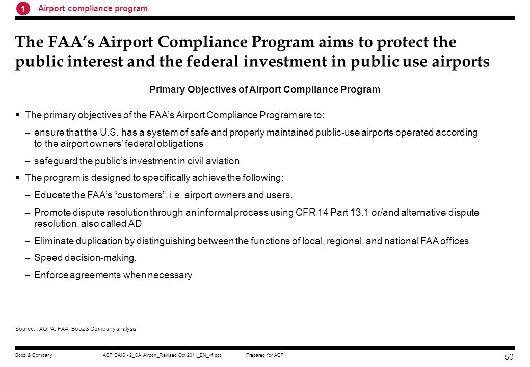 Primary Objectives of Airport Compliance Program
