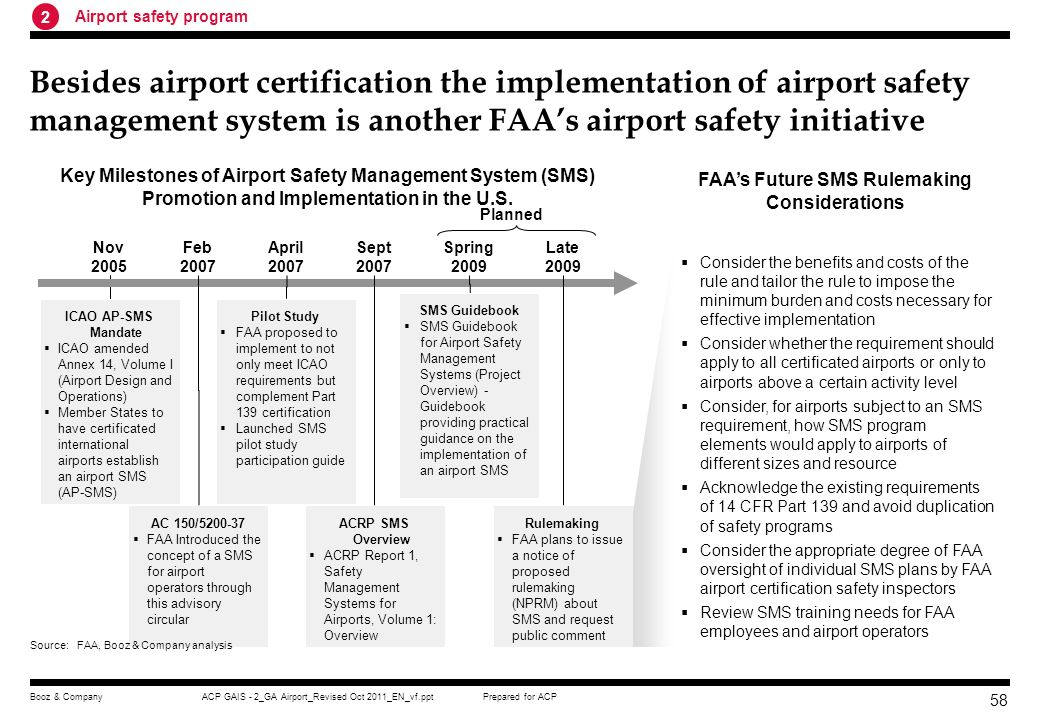 FAA's Future SMS Rulemaking Considerations