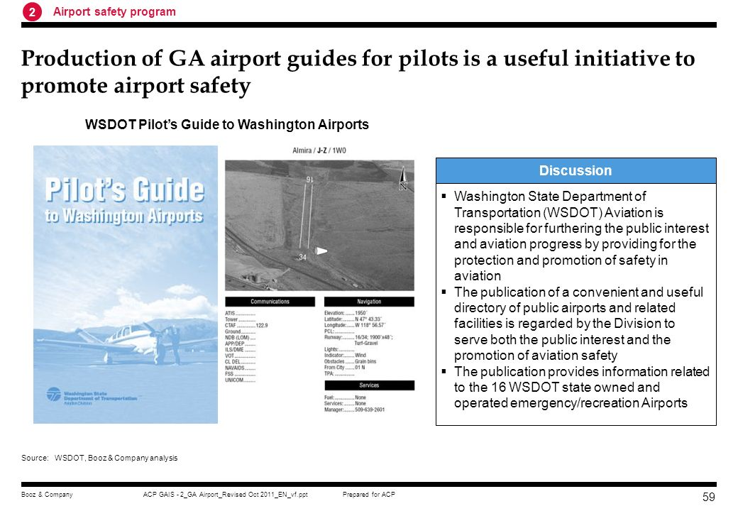 WSDOT Pilot's Guide to Washington Airports