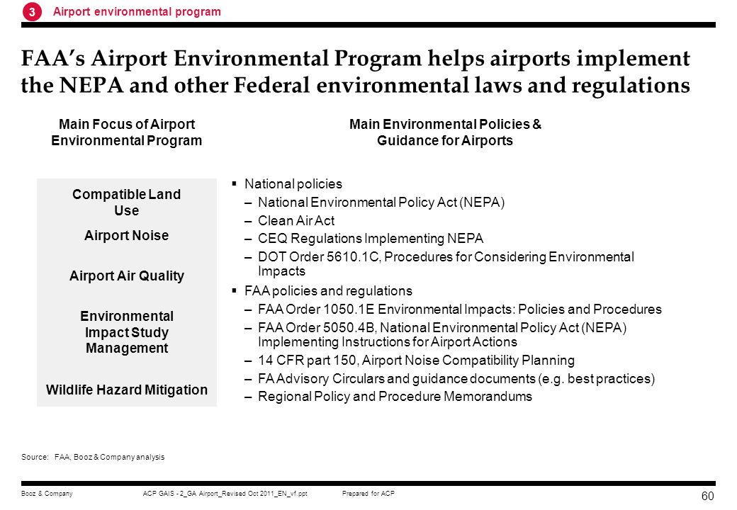 Main Focus of Airport Environmental Program