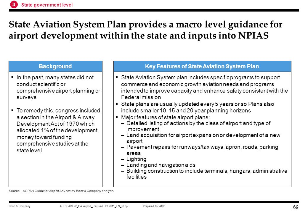 Key Features of State Aviation System Plan