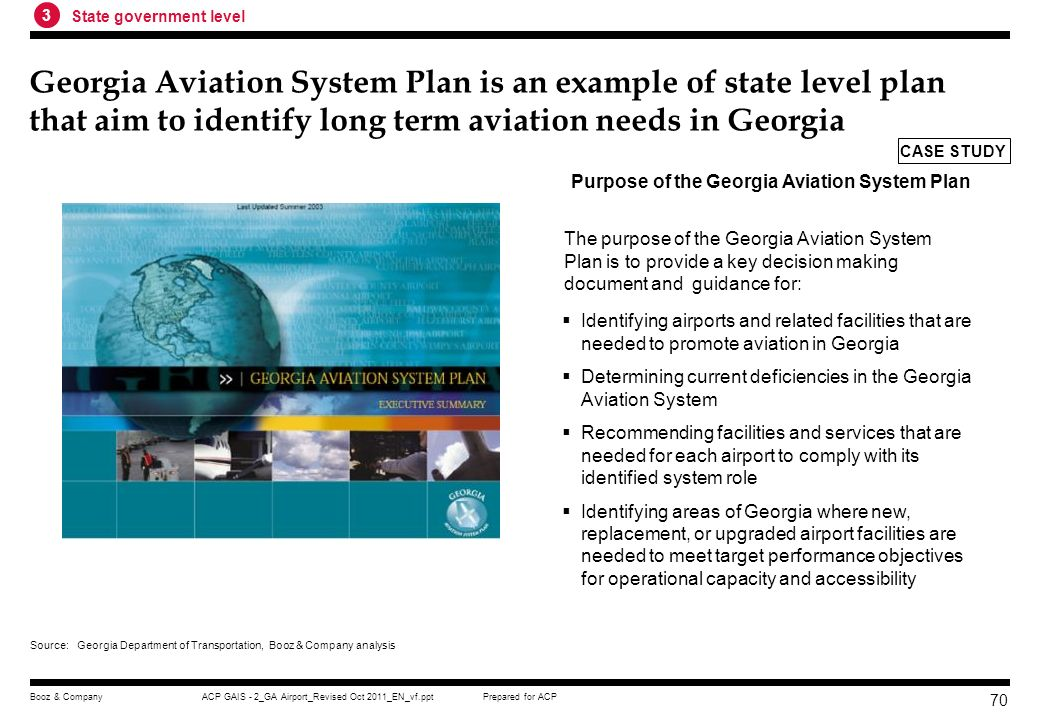 Purpose of the Georgia Aviation System Plan