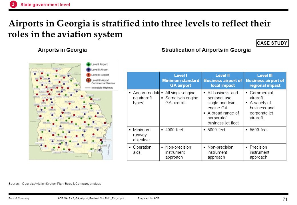 3 State government level. Airports in Georgia is stratified into three levels to reflect their roles in the aviation system.
